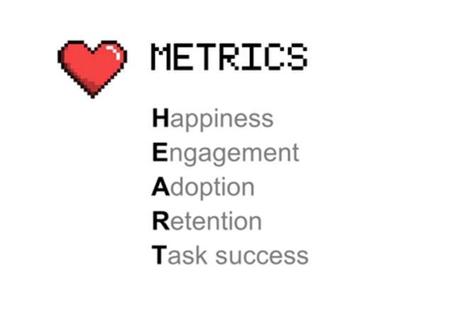 Metrics HEART