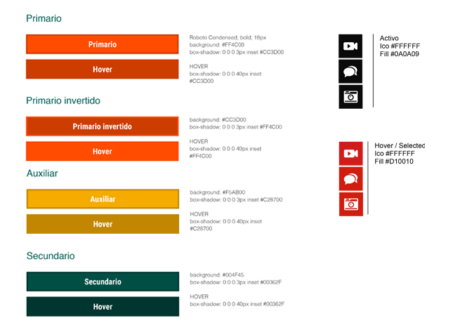 guia_de_estilo_botones-ida