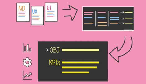 Imagen de Metodología de definición de KPIs