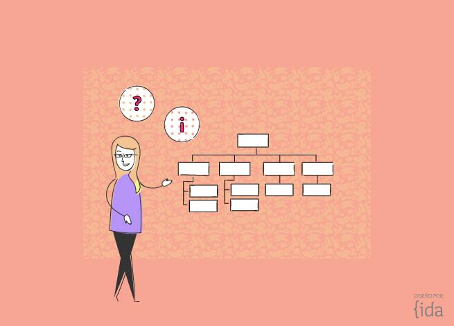Blog IDA Chile | Estrategia para el éxito de tu negocio ...