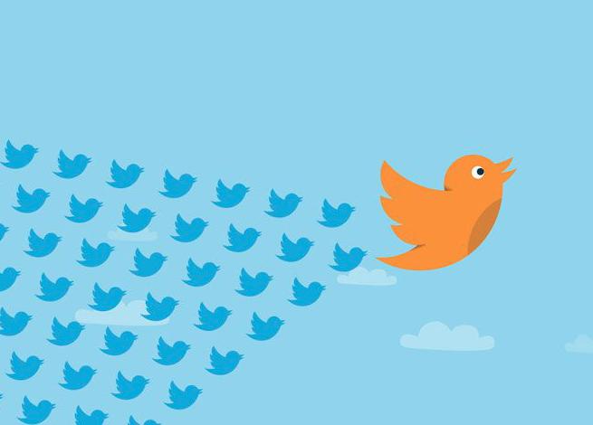 Métricas de Twitter