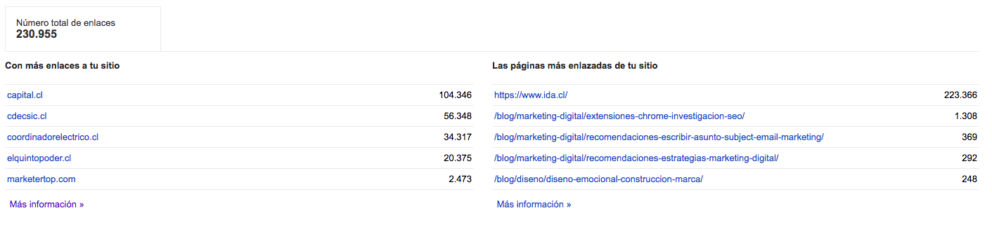 Enlaces a tu sitio en Search Console