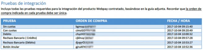 Pruebas de integración Webpay Plus Webservice
