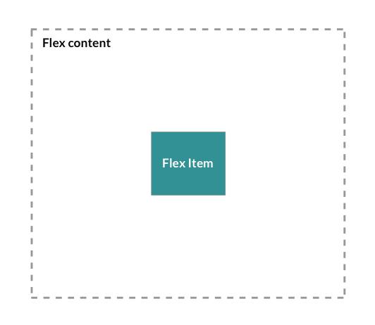 flex content flexbox