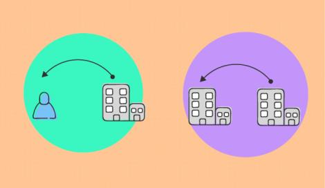 Imagen de Características del Diseño de servicios en empresas B2B