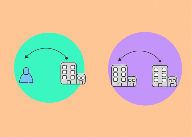 Características del Diseño de servicios en empresas B2B