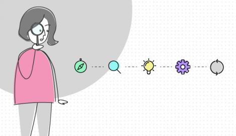Imagen de Etapas, equipos y modelos en Design Thinking