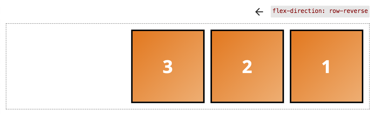 flex-row-reverse