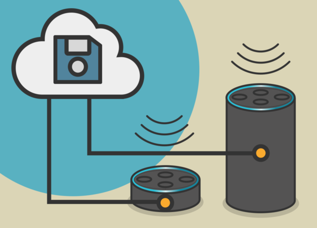 Dispositivos asistentes de voz, relacionados a la nube de almacenamiento.
