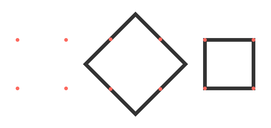 Ley de Pragnanz en puntos y figuras geométricas.