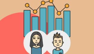 Indicador de esfuerzo de cliente CES frente a un gráfico entre usuarios.
