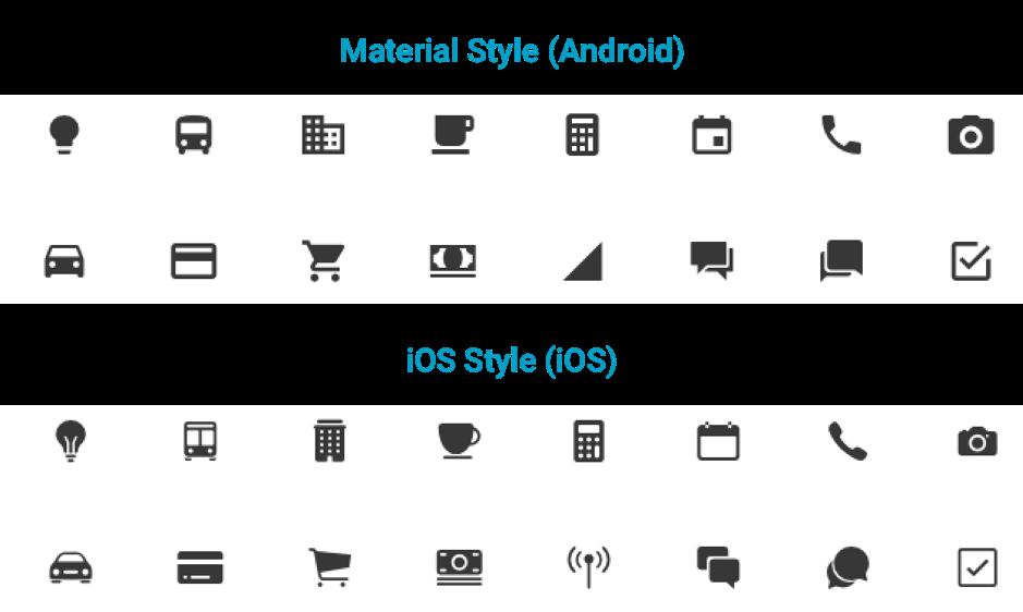 Patrones de diseño de Android (Material Style) comparadas a las iOS.