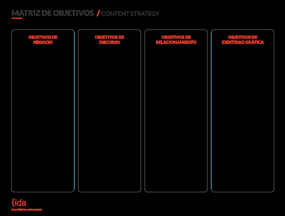 Matriz de objetivos para estrategia de contenidos desarrollada por IDA.