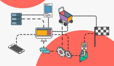 Imagen de Diseño de servicios, al servicio de las organizaciones