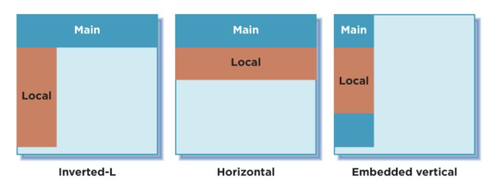 estructura de navegación local y principal.