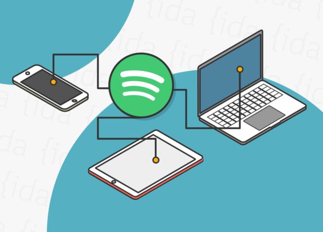 Logo Spotify que se une a tres dispositivos tecnológicos.