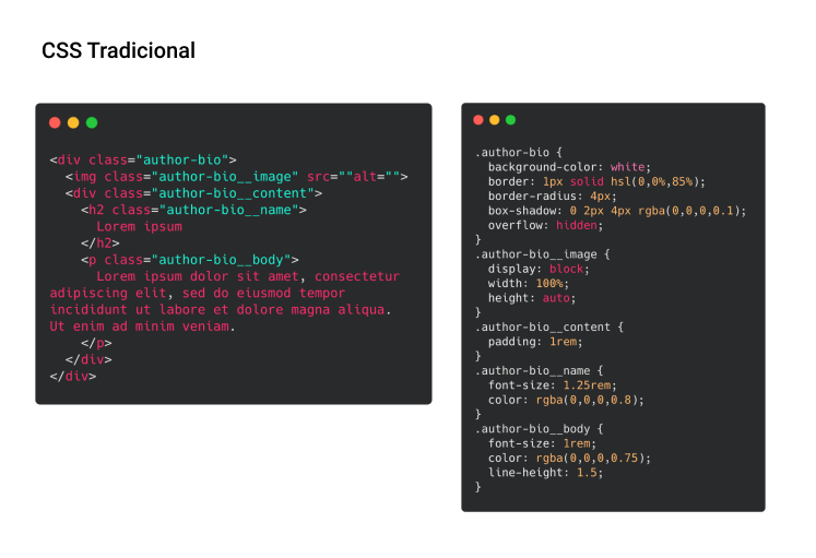 CSS Tradicional